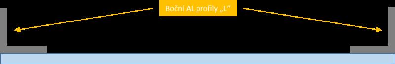 nalepeni_L_profilu