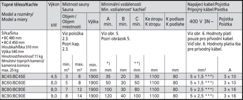 tabulka_kamna